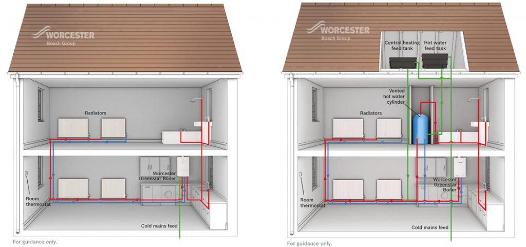liverpool-home-boiler-diagram